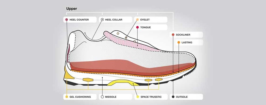 Kids Shoe Section